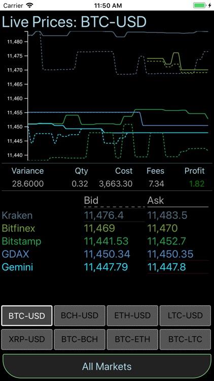 Cryptotrage