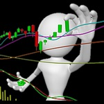 Interactive Stock Charts