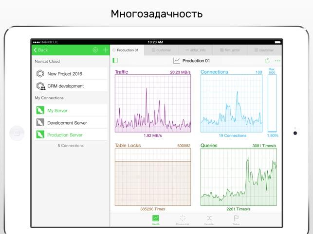 Navicat for MySQL Screenshot