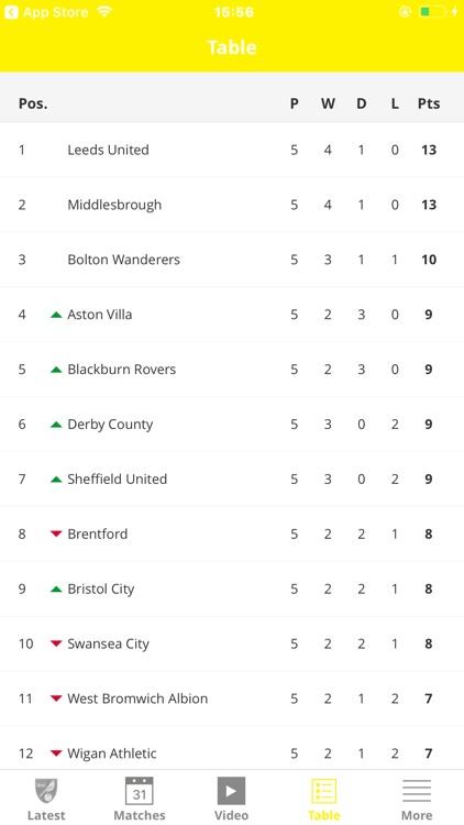Norwich City Official App screenshot-3