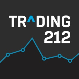 Trading 212 - Free Stock Trading