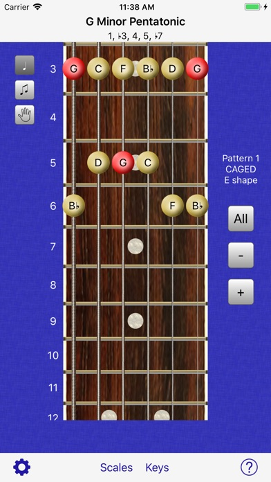 Guitar Scales Power