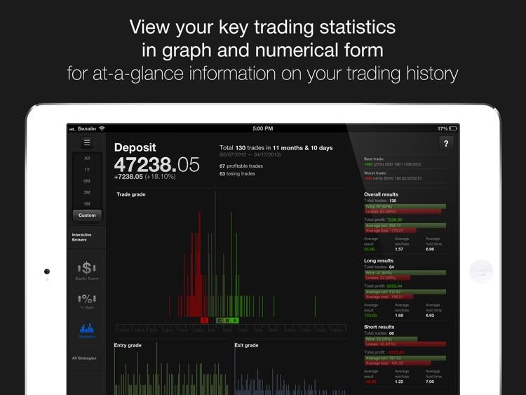 Trading Diary Lite screenshot-4