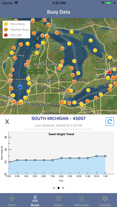 Great Lakes Boating Weather Screenshot
