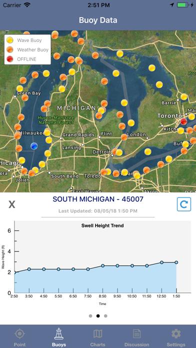 Great Lakes Boating Weather screenshot 5