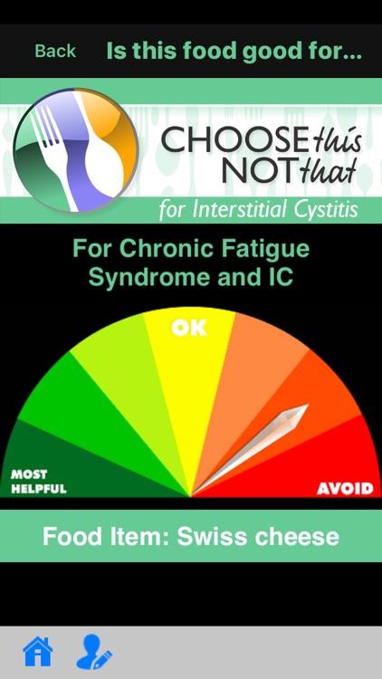 Interstitial Cystitis (IC)