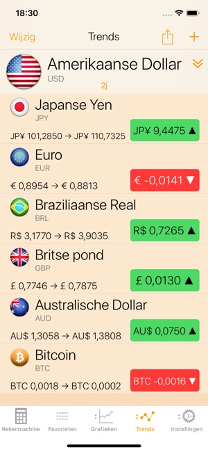 Dating Japanse yen munten online dating Sioux Falls SD