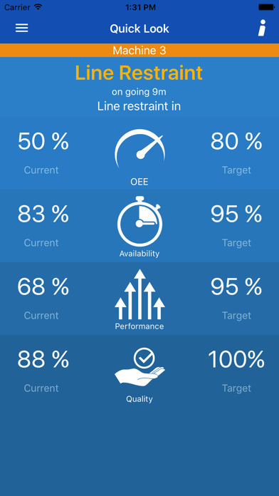 Innova OEE Mobile Dashboard screenshot two