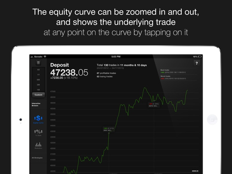 Trading Diary Lite screenshot-3