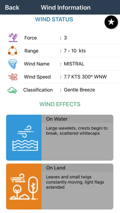 Wind Forecast For Windgurus review screenshots