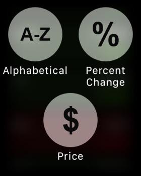 DAILY STOCKS: Stock Market Scans & Analysis screenshot 12