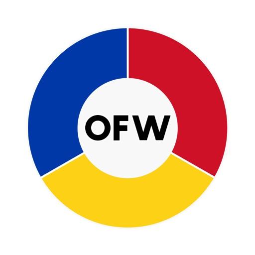 OFW Watch