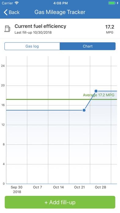 mycarfax car maintenance app data review lifestyle apps