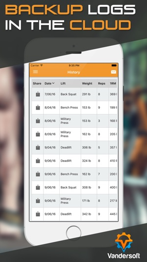 Powerlifter - 531 Weightlifting Log on the App Store