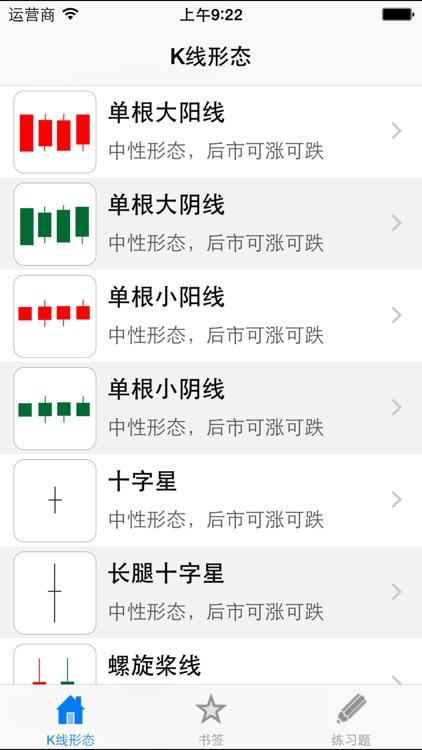 K线制胜 screenshot-0
