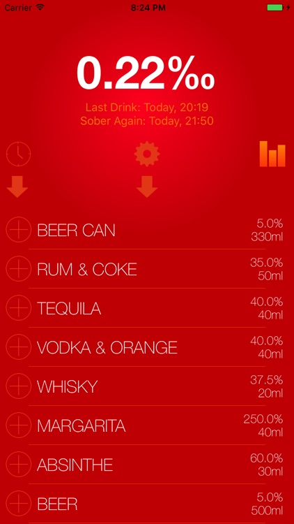 Blood Alcohol Track Calculator