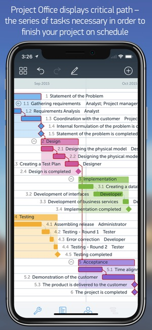 Project office gantt charts on the app store screenshots ccuart Gallery