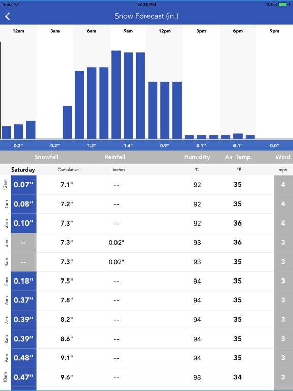 Snow Report & Forecast screenshot 7