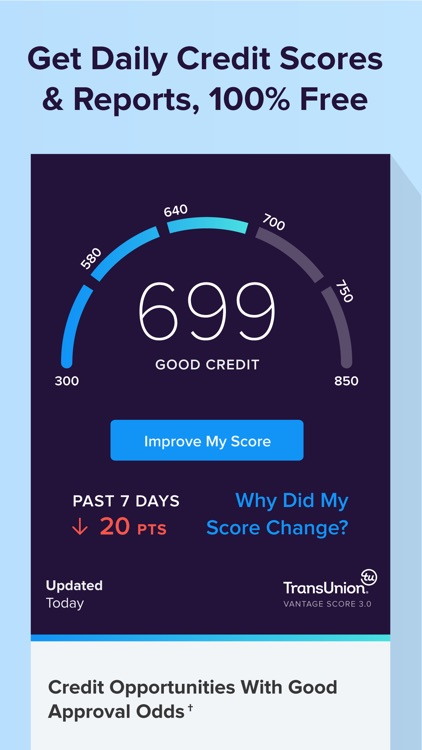 WalletHub - Free Credit Score screenshot-0