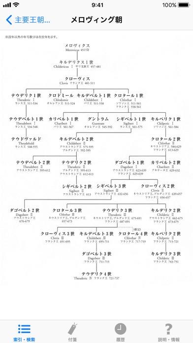 角川世界史辞典 ScreenShot4