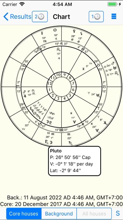 AstrologerXP