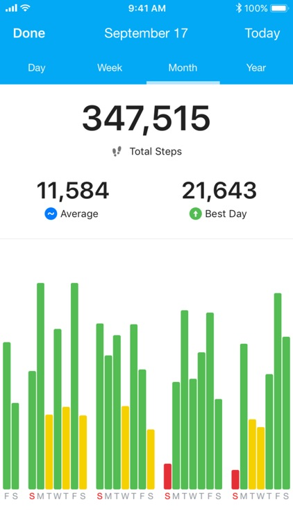 Runtastic Steps & Walk Tracker
