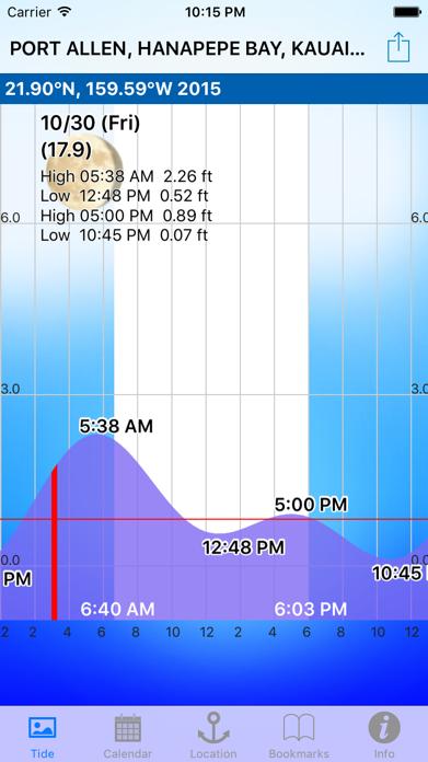 Tide Chart USA Free Screenshot