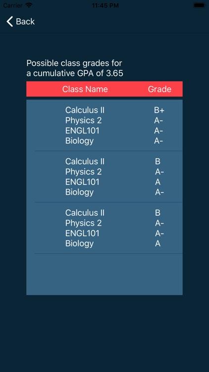 GPApp - GPA Calculator screenshot-3