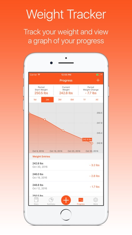 ProTracker Plus Calorie Diary screenshot-4