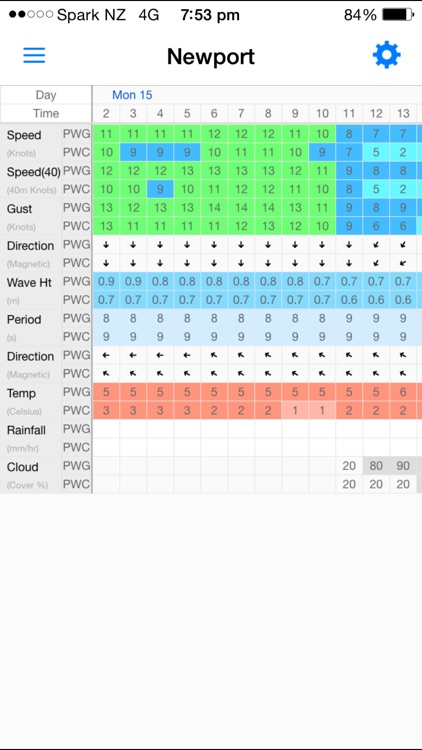 PredictWind — Marine Forecasts screenshot-2