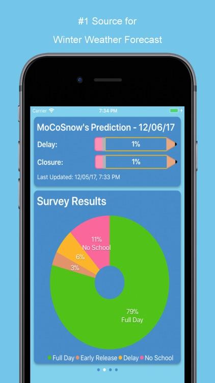 MoCoSnow App