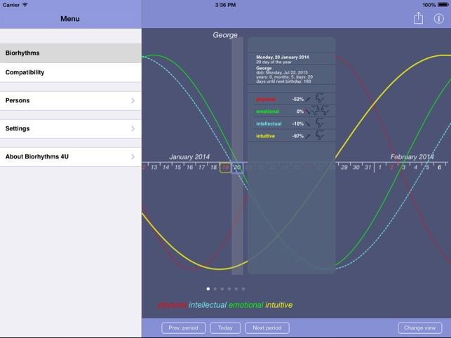 Biorhythms 4U Screenshot