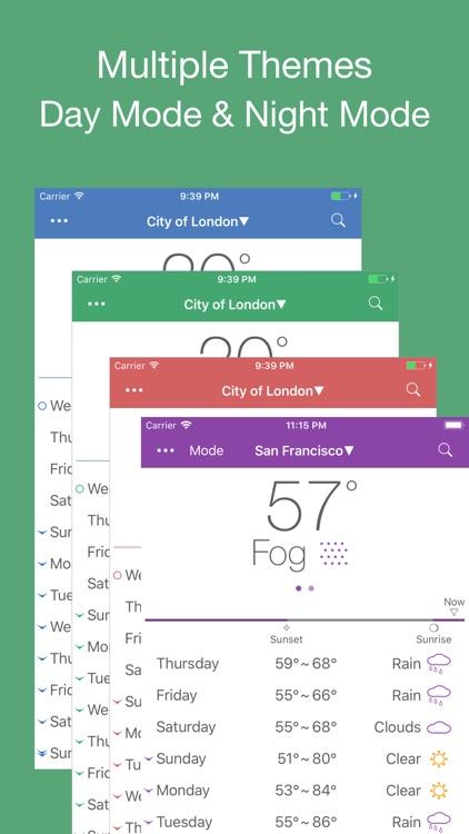 PP Weather Forecast mini