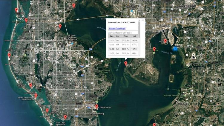 Florida Tides & Fishing Regs