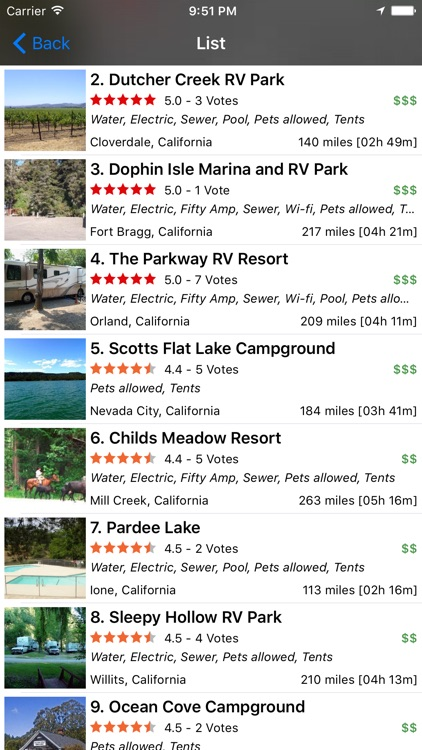 US RV Parks & Campgrounds