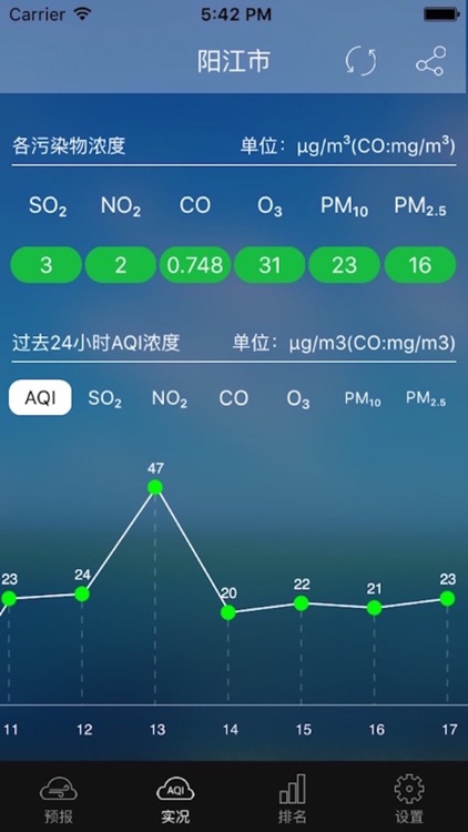 阳江空气质量