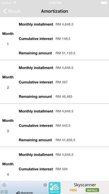 Malaysia Car Loan Calculator