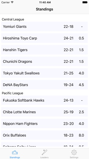 NPB Statistics on the App Store