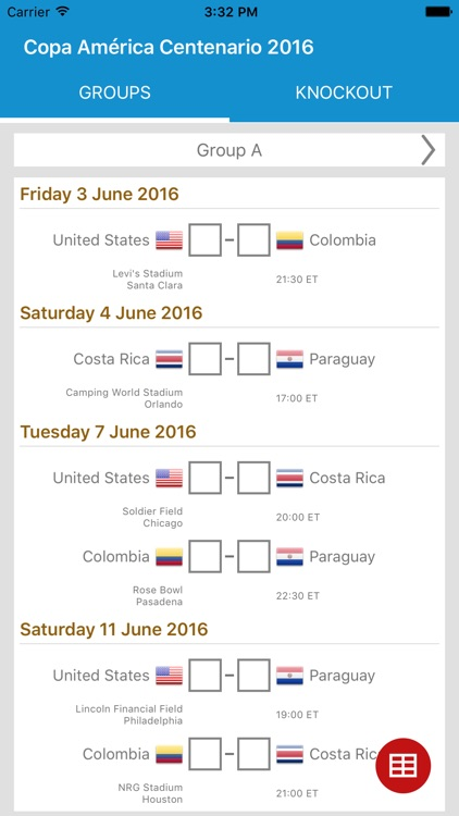 Copa America Centenario Table - United States 2016