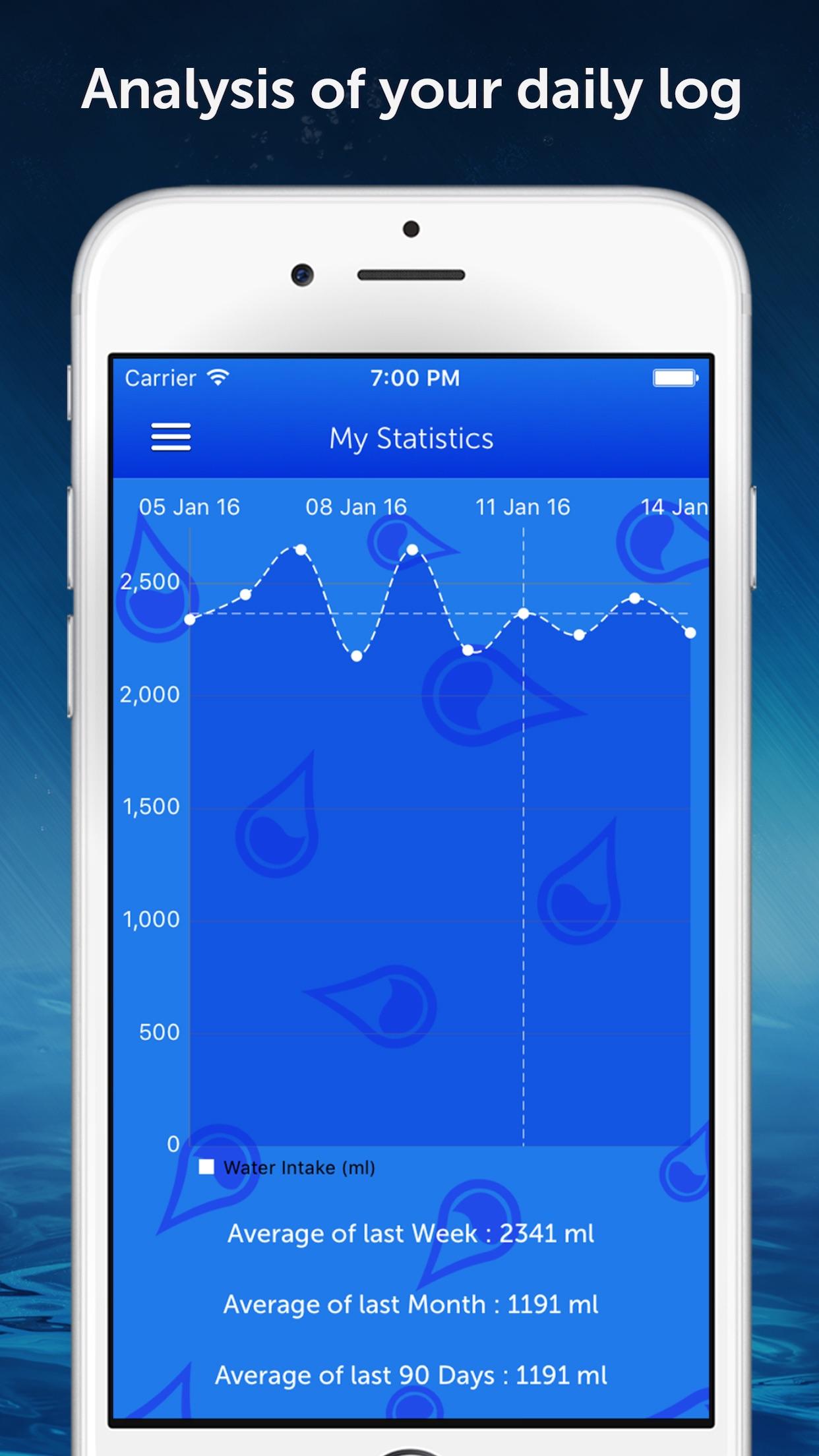 Drink Water Reminder N Tracker Screenshot