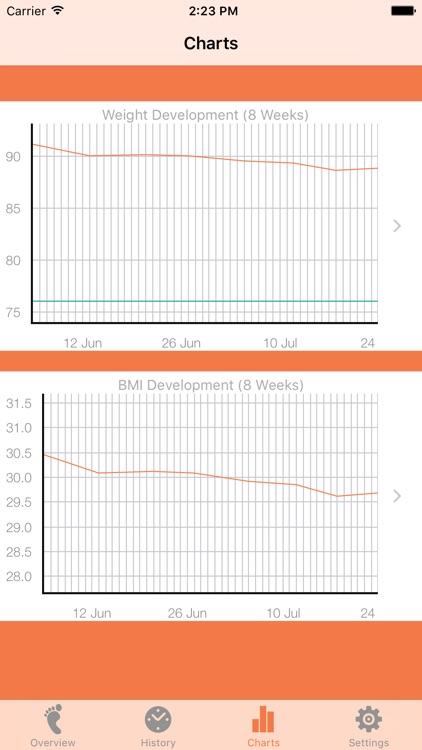Weight Tracker - BMI