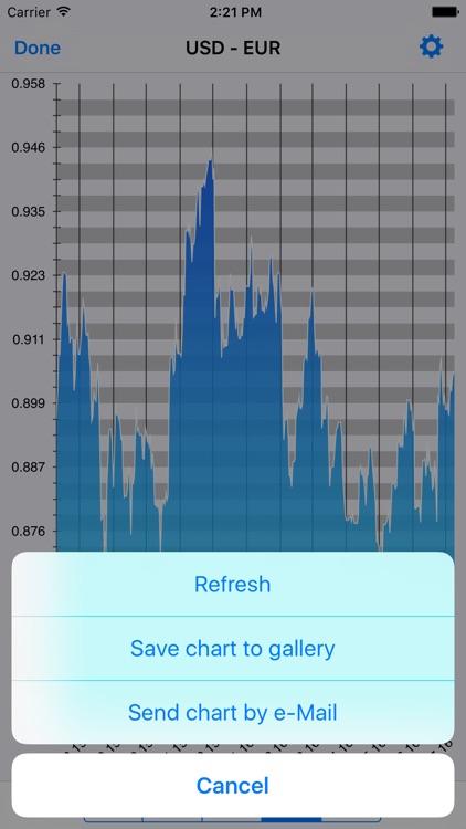 iCurrency - Exchange rate converter screenshot-3