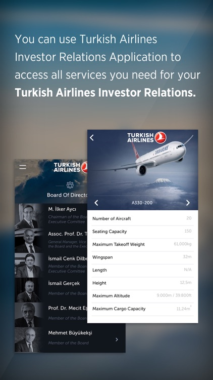 Turkish Airlines (THYAO) Investor Relations