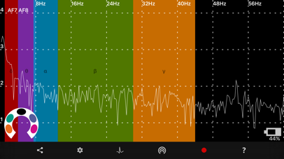 Muse Monitor screenshot1