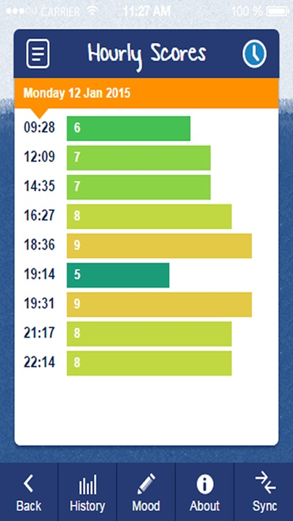 Mood Tracker screenshot-4