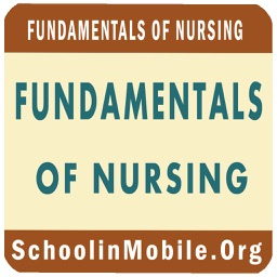 Fundamentals of Nursing Quiz