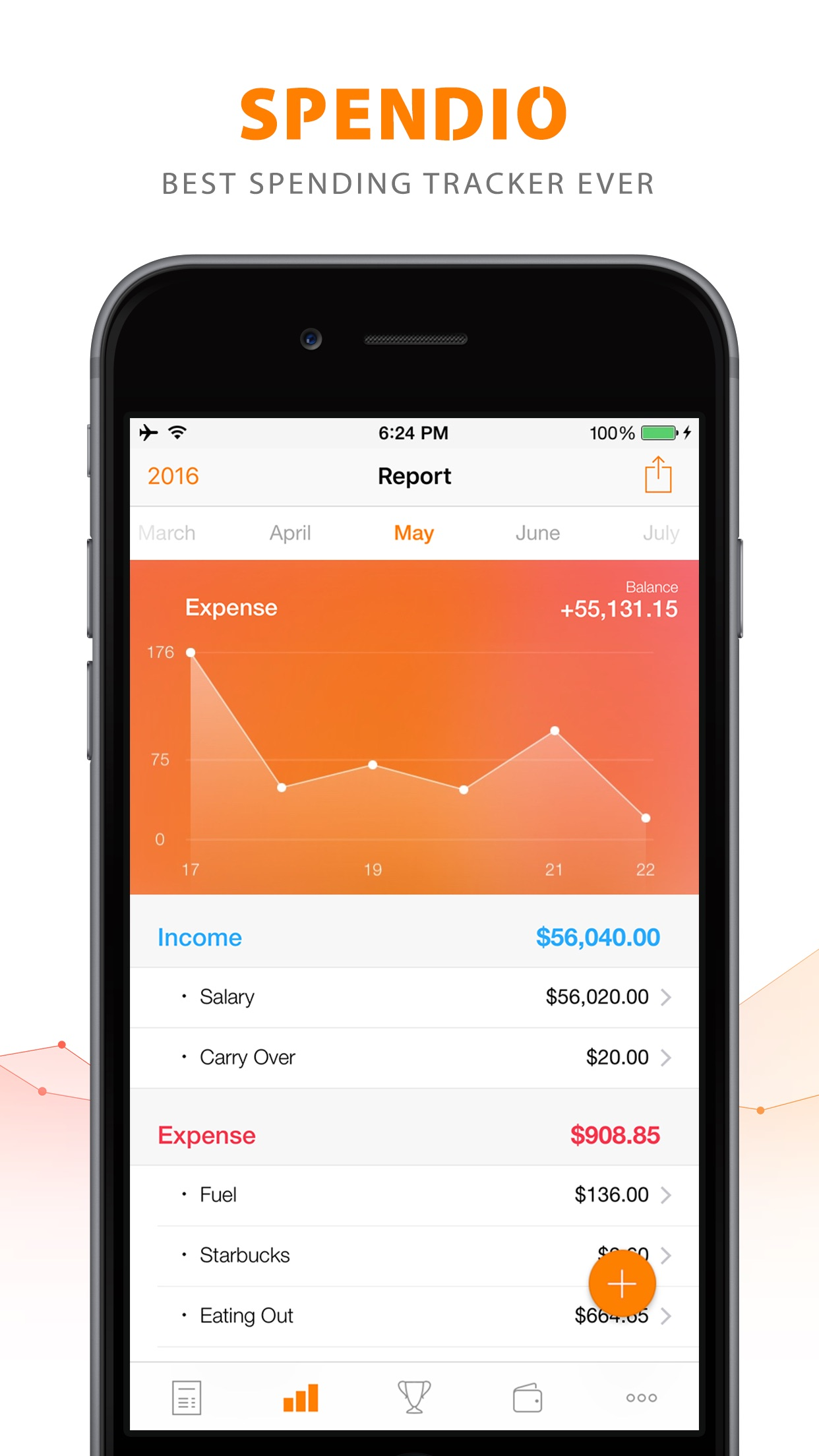 Spendio - Spending Tracker for iPhone & Apple Watch Screenshot
