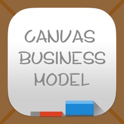 Business Model Canvas - think about your business model in a structured way