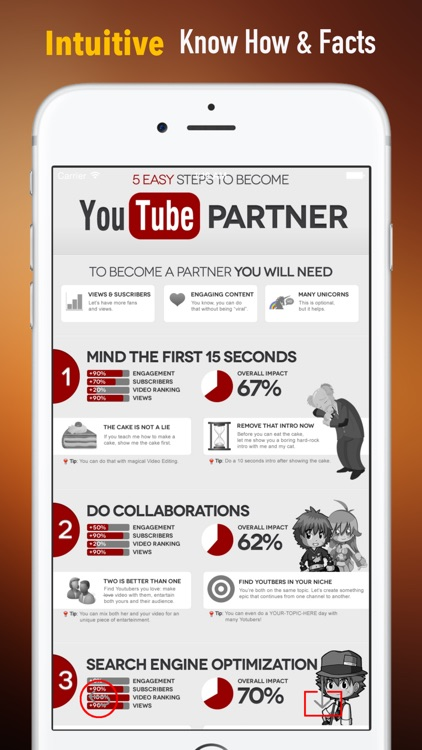 How to become a YouTube Partner:Marketing Tips and Social Media Guide screenshot-0