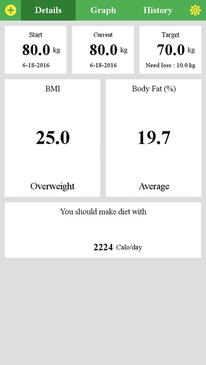 BMI, body, weight Tracker